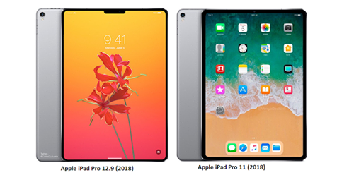 iPad Pro 2018 – the best tablet ever is going through a crisis